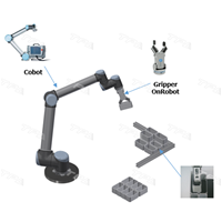 GRIPPER RG2 & RG6 - PALLETIZING