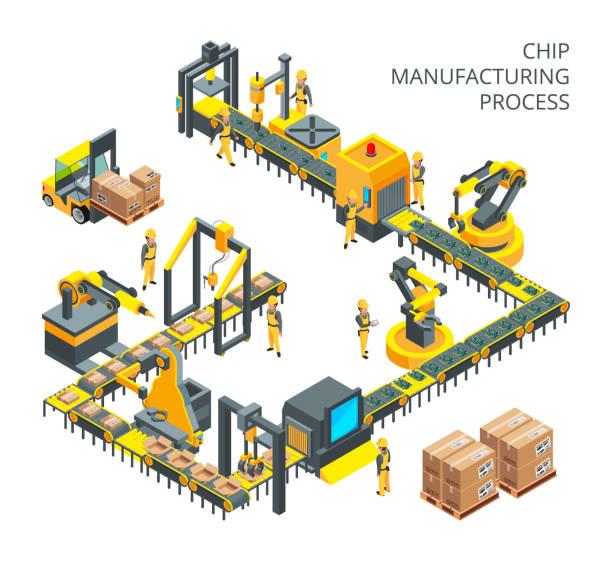 Dây chuyền sản xuất tự động giúp tiết kiệm chi phí, nâng cao năng suất